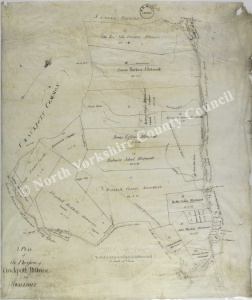 Historic map of Swaledale